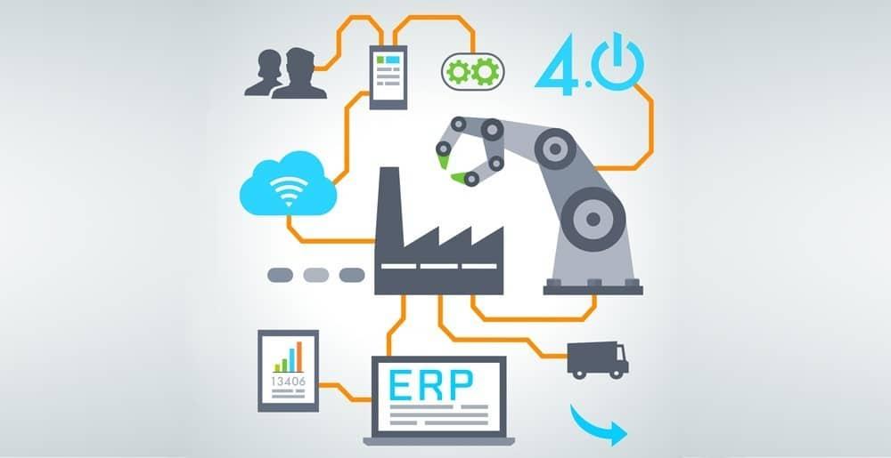 Industrie 4.0 - Sind Sie bereit für Industrie 4.0?